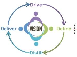 Graphic 5 - 4D w VSPT